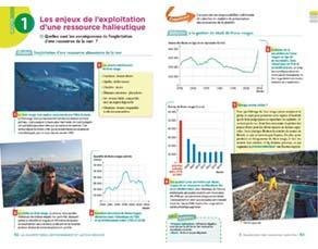 Les enjeux de l'exploitation d'une ressource halieutique