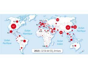 Émissions de CO2 (en Gt) dues à l'utilisation du pétrole en 2013