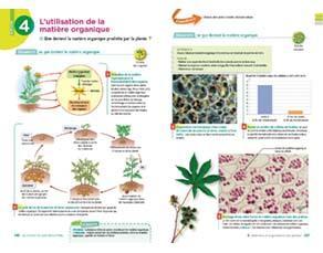 L'utilisation de la matière organique