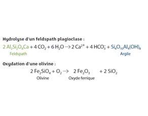 Transformations chimiques de deux minéraux du granite : le feldspath et le mica noir