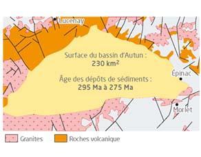 Le bassin d'Autun