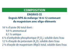 Composition d'un engrais liquide
