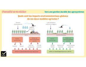 Vers une gestion durable des agrosystèmes