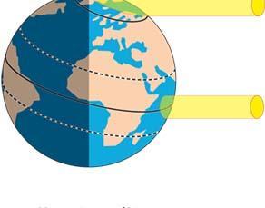 L'inégale répartition de l'énergie solaire en surface de la Terre