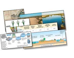 La gestion de l'eau à différentes échelles